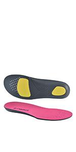semelles chaussures confort