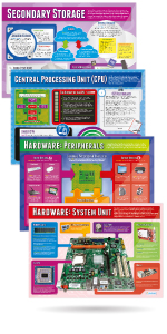 Computer Systems and Networks Posters - Set of 7