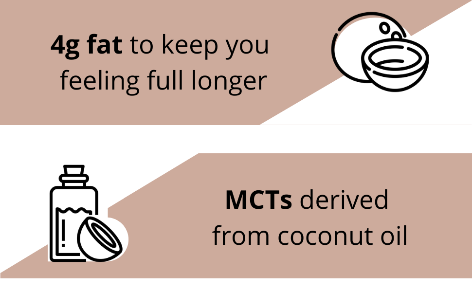 4gs of fat derived from MCT Coconut Oil
