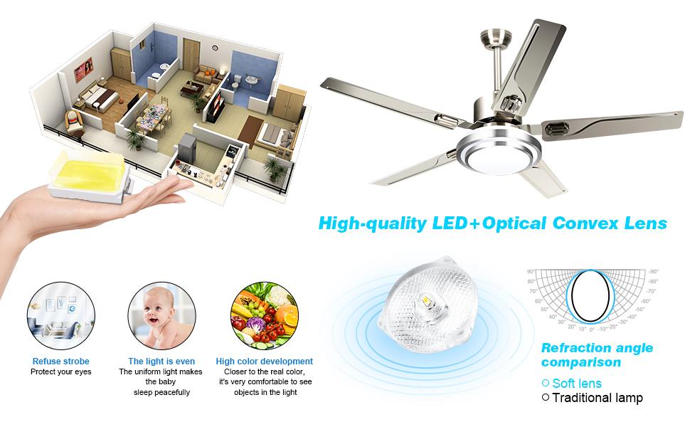 energy ceiling fans