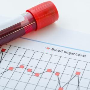 Laborgeprüft Blutzucker