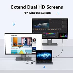 dual hdmi adapter usb c for dell xps
