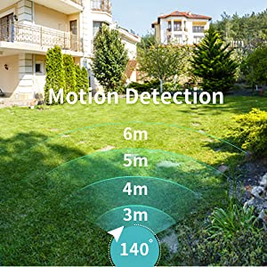 5_Doorbell Camera_with motion human detector_Detection Sensitivety Adjusable Doorbell 600_600