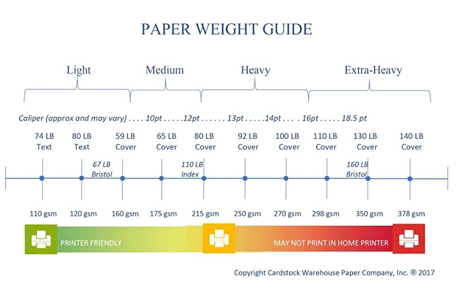 paper weight chart