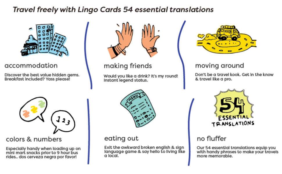 Lingo, Playing Cards, Language, Learning, Vocabulary, Gift, Travel, Games, Deck, Phrases, Words