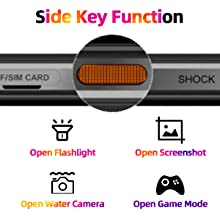Customized Function Button