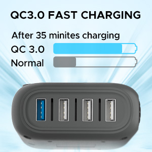 QC 3.0 fast charging