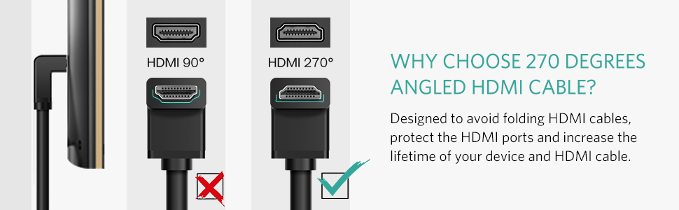 UGREEN HDMI Cable Right Angle 270 Degree Elbow HDMI Cord 4K Ultra HD 3D 1080P