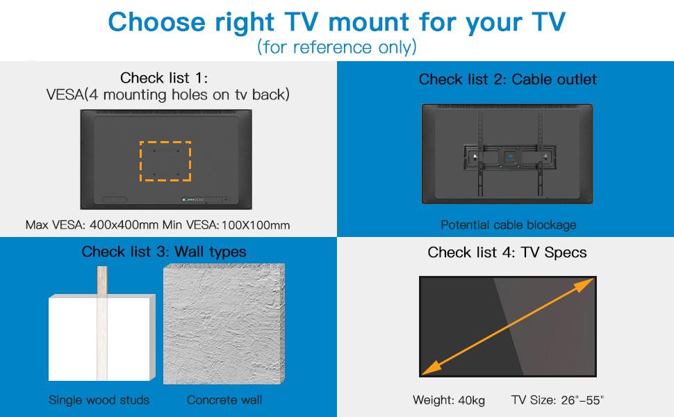 TV Muurbeugel