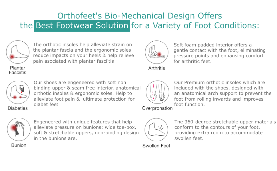 Orthofeet conditions