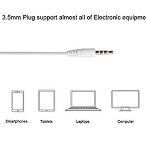 Earphones with 3.5mm Headphone Plug