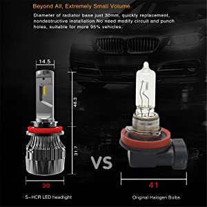 Adjustable Beam 6000K Xenon White H8 H9 H11 LED Headlight Conversion Kits Bulbs