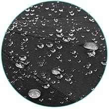 Excellent Water Repellent Properties