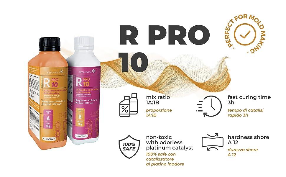 Siliconenrubber door toevoegingen R PRO 10
