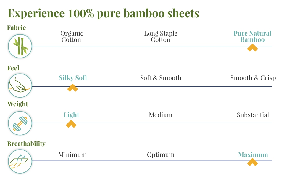 100% pure bamboo sheets