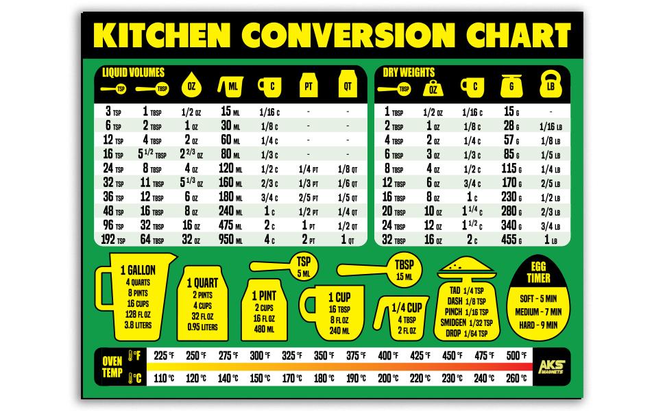 Kitchen Conversion Chart Main Image