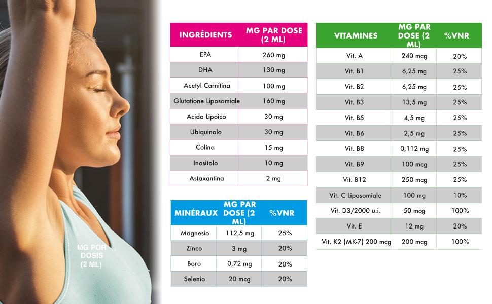 multi slim e tiroide hasi zsírégetés kihívása