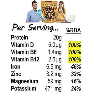 vegan protein powders plant protein