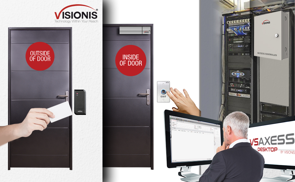 access control system maglock