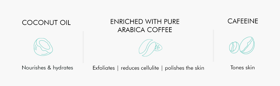 coconut oil nourishes hydrates arabica coffee exfoliates reduces cellulite polishes skin caffeine