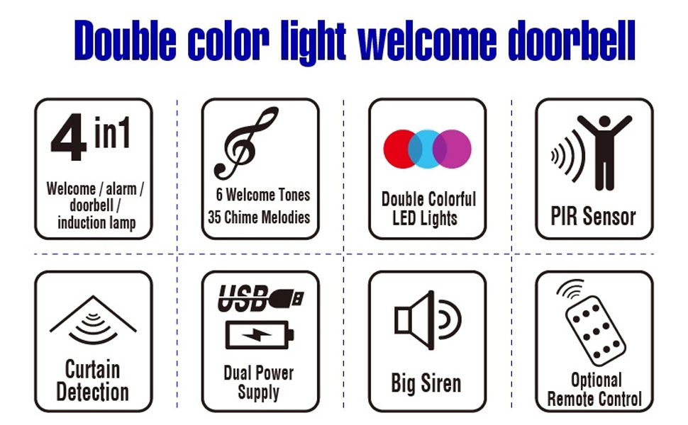 Automatic Portable Different for Access Control System Advertisement Promotion Electric Control Door Valentines Day Carnival Welcome Alarm Direction Recognition Beautiful Infrared Sensor