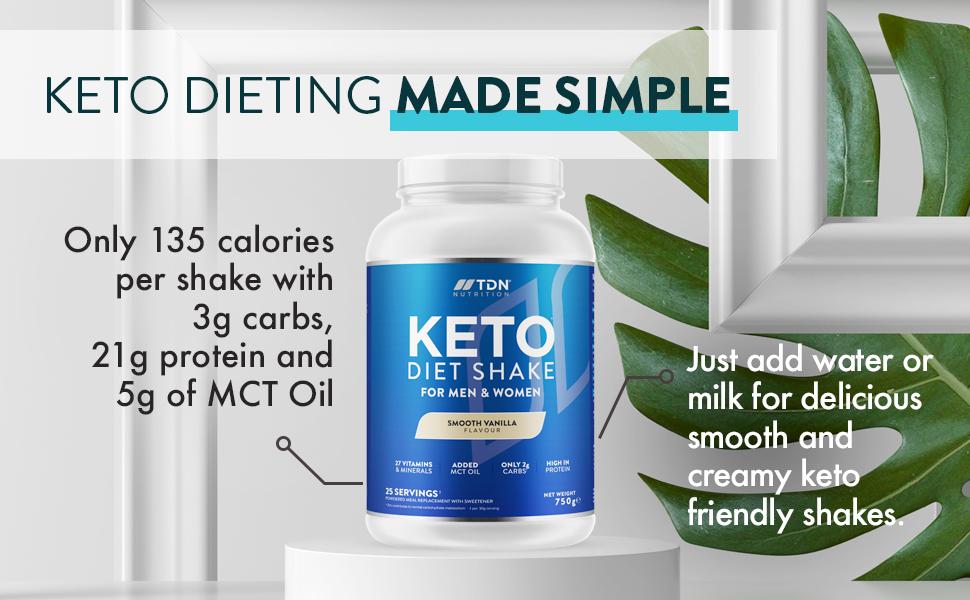 Keto Protein Shakes