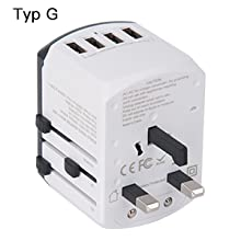 Type G fits for UK Plug