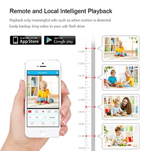 Remote and Local Intelligent Playback