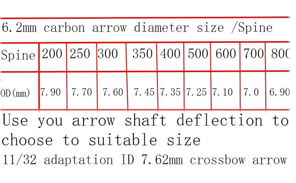 Field points  and carbon arrow shaft suitable size