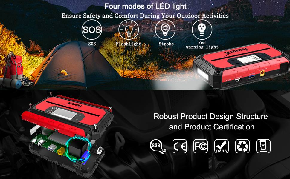 12V Portable Power Pack Auto Battery Booster Phone Charger with LED Flashlight and Compass Up to 7.5L Gas or 5.5L Diesel Engine Asperx 1000A Peak 18000mAh Car Jump Starter with USB Quick Charge 3.0