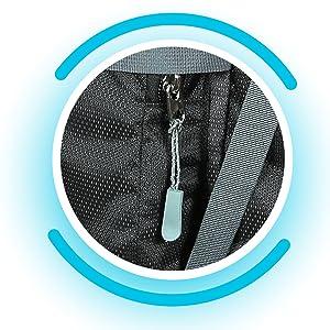 stylish zippers