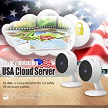 Flashandfocus.com 6abfc57c-aadb-46c8-95ff-b5ca3bfaab15.__CR0,0,2000,2000_PT0_SX220_V1___ Laview Home Security Camera HD 1080P(2 Pack) Motion Detection,Include 2 SD Cards,Two-Way Audio,Night Vision,WiFi Indoor…