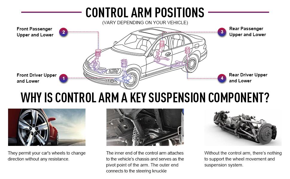 control arm position