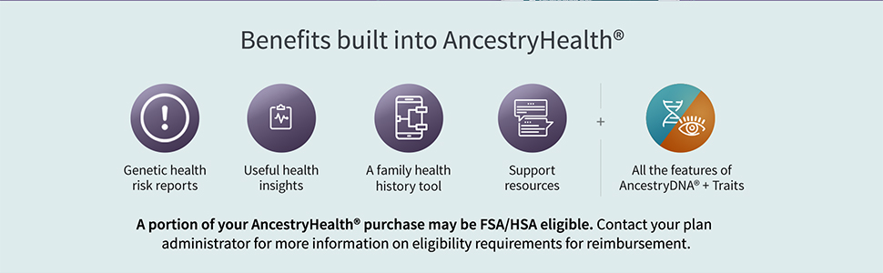 Benefits built into AncestryHealth