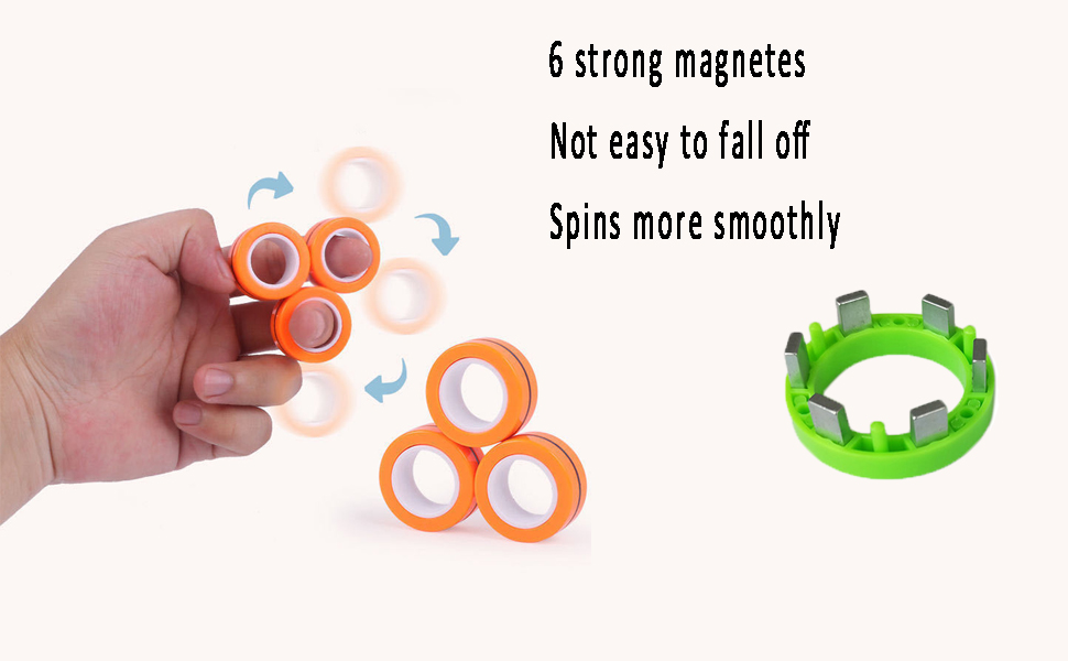Strong Magnetic Rings