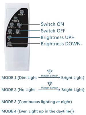 solar pendant light with remote