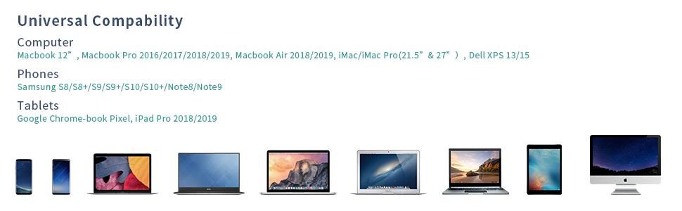 usb c hub for laptop