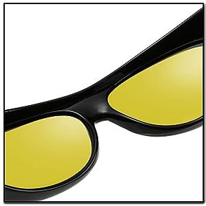 Detail for Over Prescription Glasses