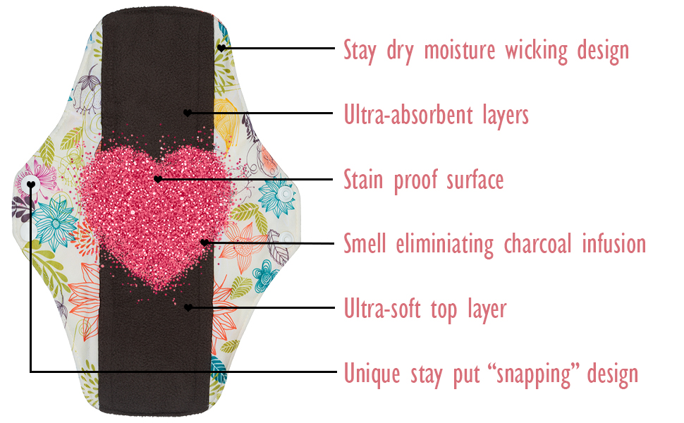Ultra-soft top layer, Bamboo, Double Snap, Water Resistant, Menstrual Pads, Reusable