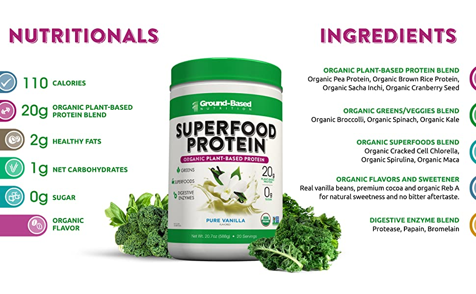 superfood, superfood protein, protein, vegan protein, keto protein, plant-based
