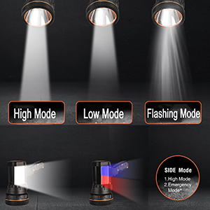 5 Lighting Modes