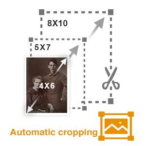 Simply Automated - Multiple Sizes