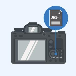USB 3.0 Multi-card Reader microSDHC/SDHC/SDXC UHS-II SDメモリーカード SD UHS-IIリーダー/ライター MicroSD/SDカードリーダー