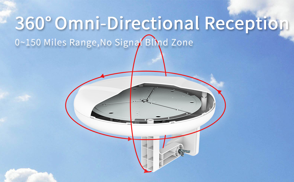 best long range omnidirectional TV antenna
