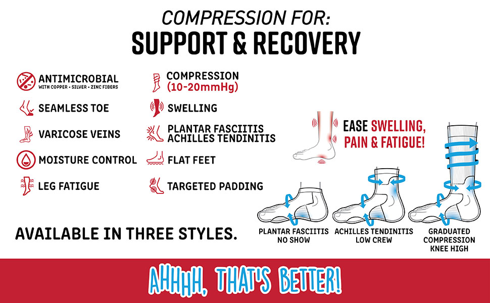 Doctor's Choice - Support amp; Recovery Information