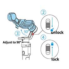 Unlock the Roll Axis Lock