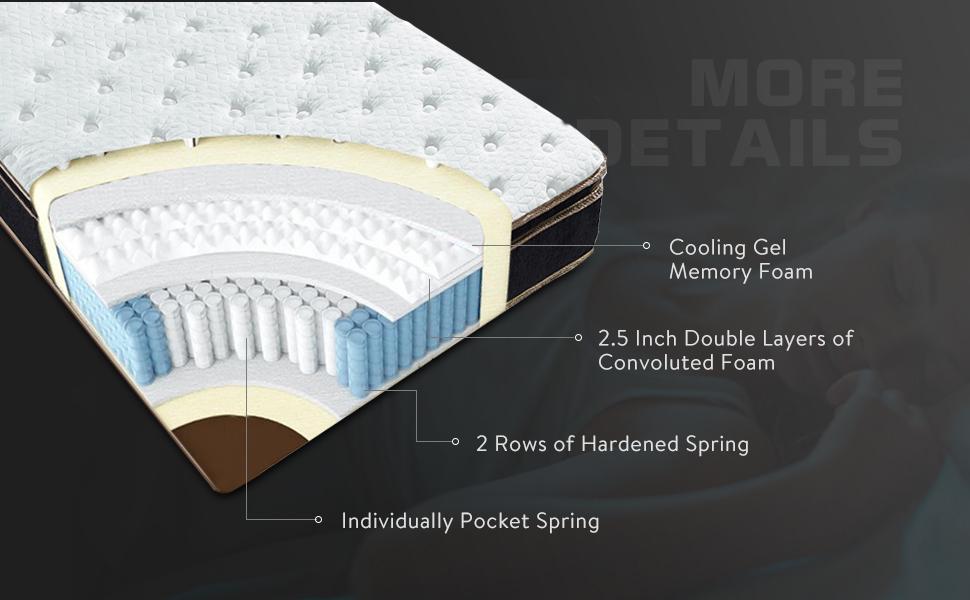 BedStory Black Luxury Spring Mattress