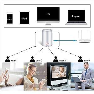[2019 Nuevo] Kit Videovigilancia IP PoE Exterior, ANRAN 4CH 5MP CCTV Sistema Cámara de Seguridad PoE 4CH NVR PoE 4 Cámaras de Vigilancia PoE Visión ...