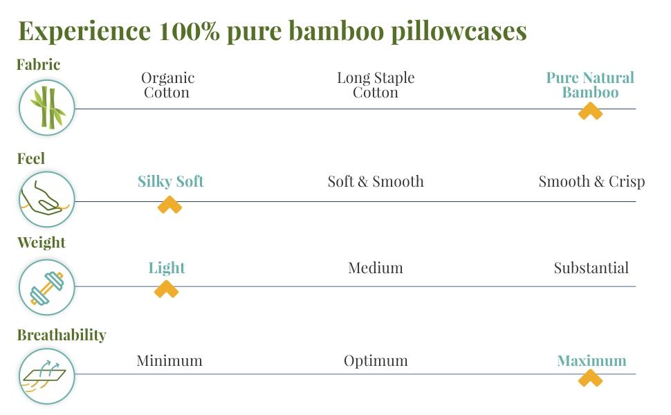 100% pure bamboo sheets