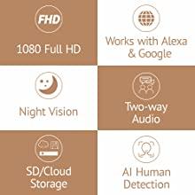 LaView Security Camera Indoor Wireless IP wifi Camera 1080P FHD PT Home Security Camera